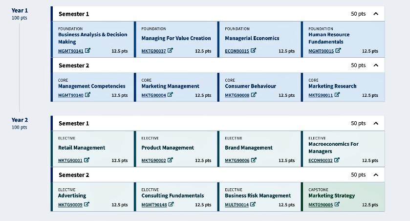programma Master of Marketing Management University of Melbourne